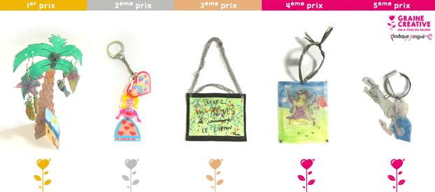 Concours Plastique Dingue, catégorie enfants