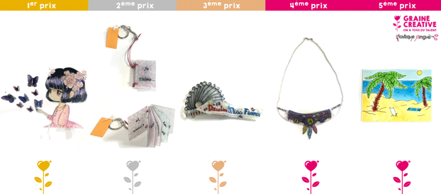 Concours Plastique Dingue, catégorie ados
